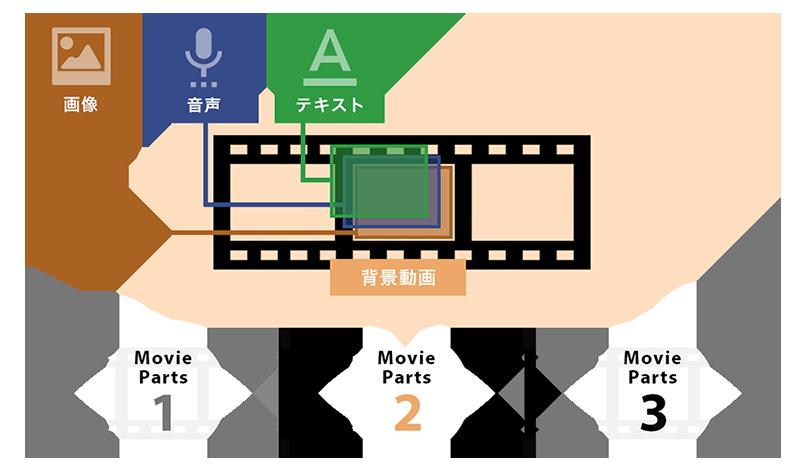 mechanism-m